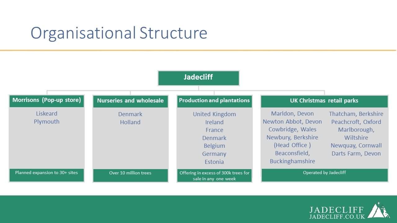 Jadecliff presentation slide 3